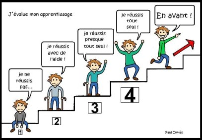 apprentissage-methode-montessori